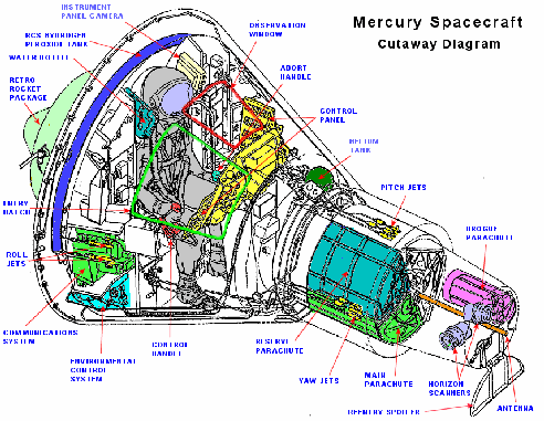 Mercury_Spacecraft